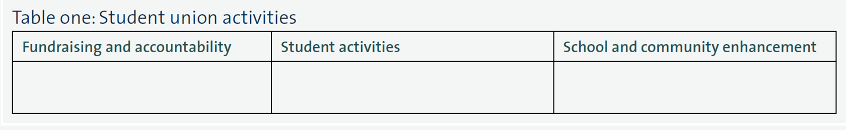 table1StudentUnionActivities