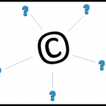 copyright symbol with question marks