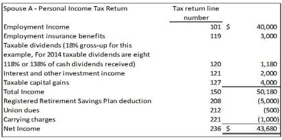 example section of a personal income tax reurtn