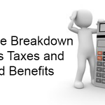Marriage Breakdown Affects Taxes and Child Benefits