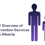 An Overview to Child Intervention Services in Alberta