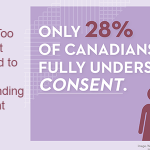 The #MeToo Movement Hasn't Led to a Better Understanding of Consent