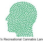 Alberta's Recreational Cannabis Landscape